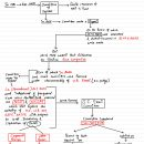 CS Professional Corporate Restructuring Revision Book (CR Chalisa) 2