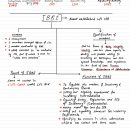 CS Professional Corporate Restructuring Revision Book (CR Chalisa) 4