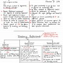 CS Professional Corporate Restructuring Revision Book (CR Chalisa) 5